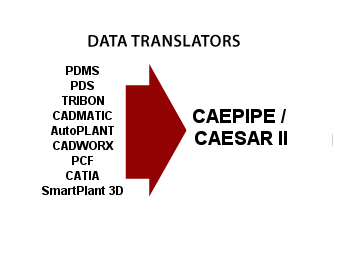 sst data translator chart showing all version compatability